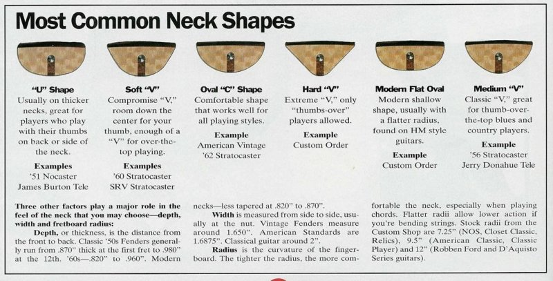 What Type Of Neck Do The Early 90s MIM Strats Have