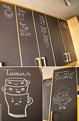 Kitchen cabinets with chalkboard paint