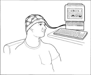 Brain controlled Computer