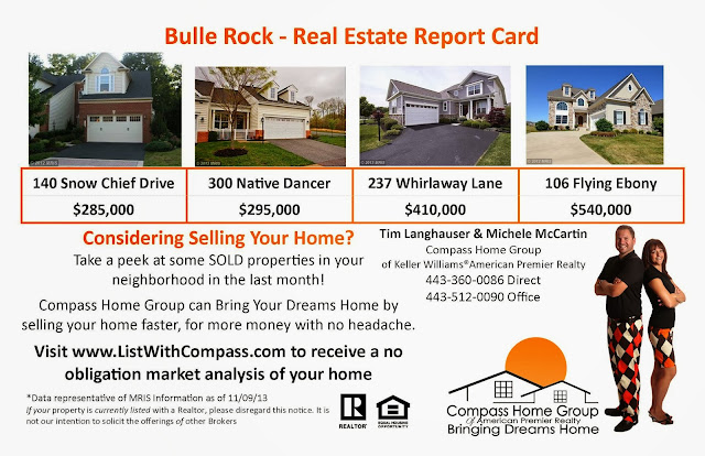 http://www.buy-sellmdhomes.com/listings/areas/5698/subdivision/bulle+rock/propertytype/SINGLE,CONDO,MULTI,LAND,FARM,MOBILE,COM,RENTAL,CONDO,MULTI,LAND,FARM,MOBILE,COM,RENTAL/listingtype/Resale+New,Foreclosure+Bank+Owned,Short+Sale,Lease+Rent,Auction/