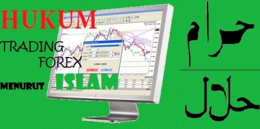 Forex shariah