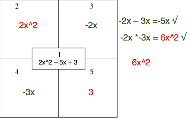 applications of derivatives with unkniwn polynomial