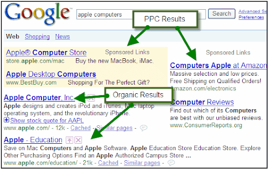 Simple Explanation, How to Blog Appear In Google