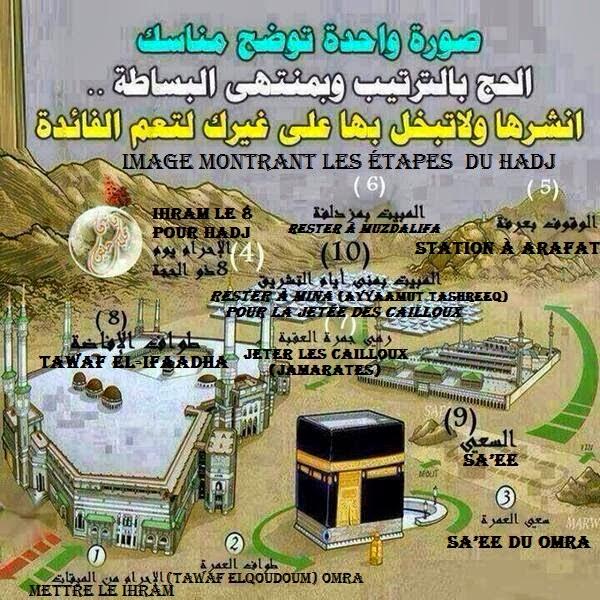 Le pèlerinage - AL-HADJ  et AL'UMRA