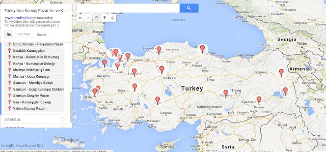Türkiye'deki kumaş pazarları kumaşçılar sokağı