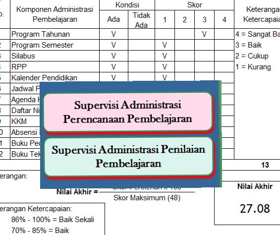 Aplikasi Penilaian Pembelajaran Lengkap Dengan Supervisi Administrasi Excel Operator Sekolah
