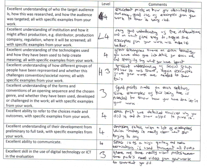peer evaluation sample Linda hughes (1998) peer group caring interaction scale  peer review is  not the same as annual evaluation  sample n=541 (38% response rate.