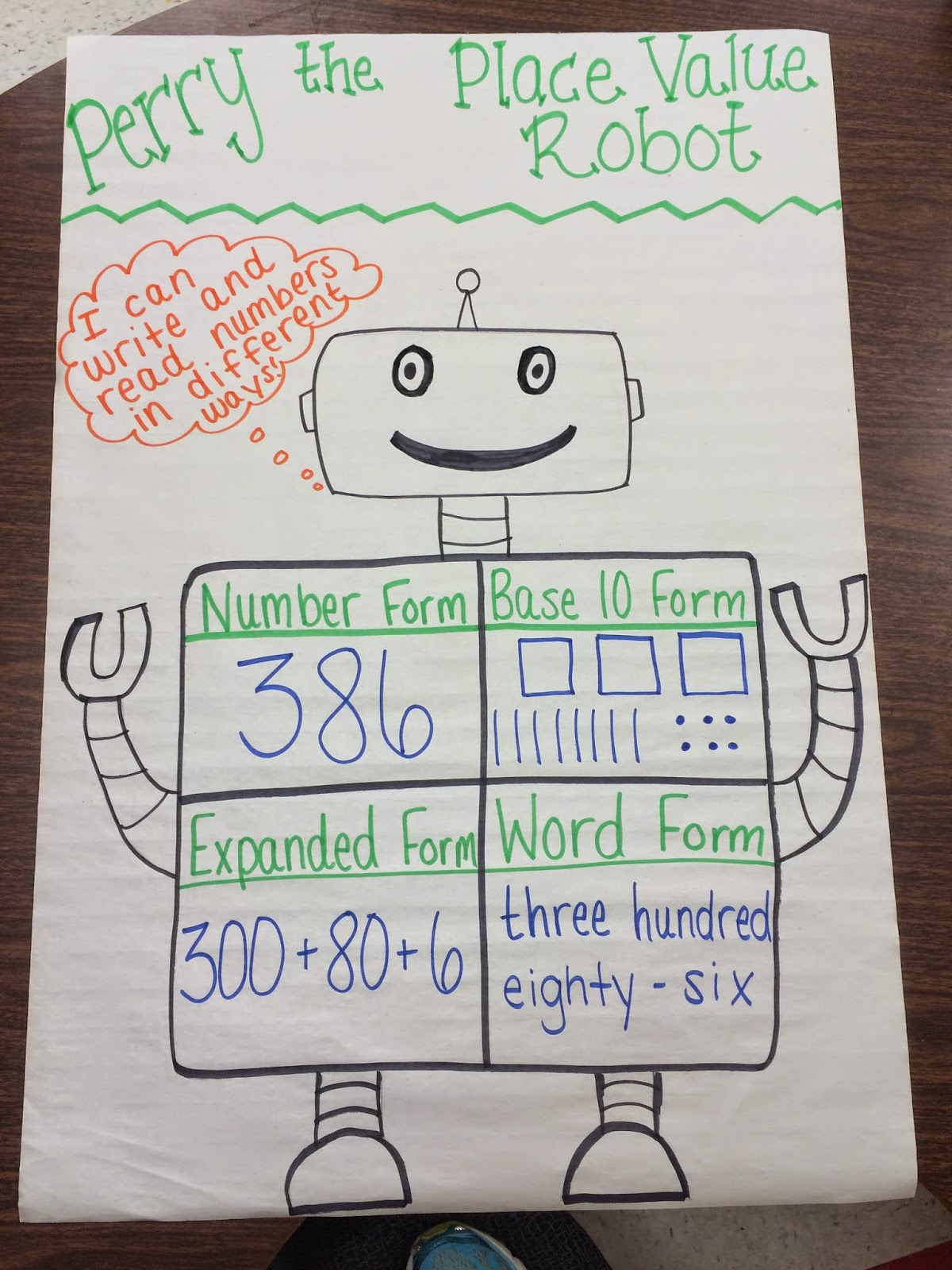 Camping out in second place value party now if you follow my blog you know that i am a complete anchor chart addict so i of course have a place value anchor chart meet perry the place value geenschuldenfo Image collections
