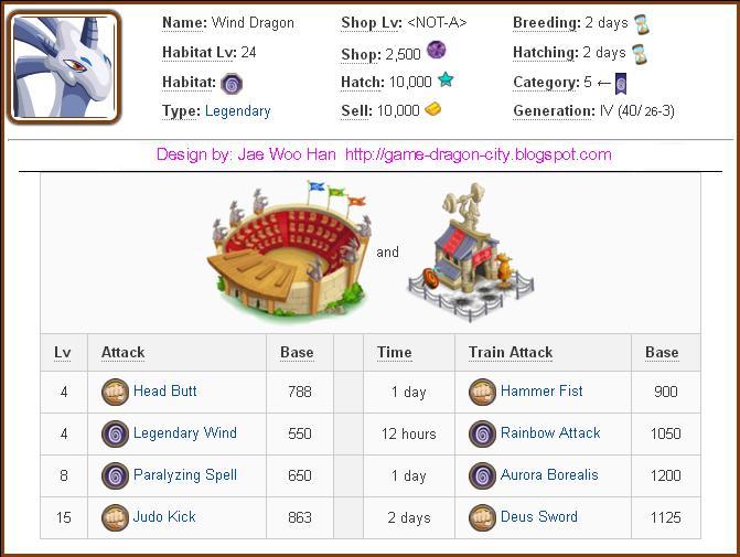 Tổng hợp và Damage và Attack các skill của Legend Dragon trong game Dragon City 3