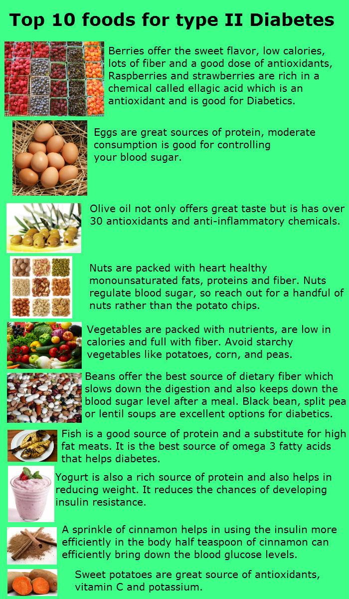 Tehseen Abidi's Blog: Nutrition Of Diabetes