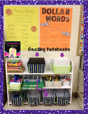 Reader's Notebooks and Familiar Read Baskets