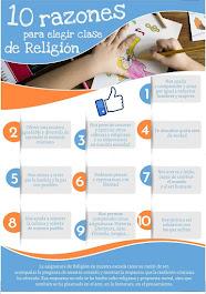 10 RAZONES PARA ELEGIR CLASE DE RELIGIÓN EN LA ESCUELA
