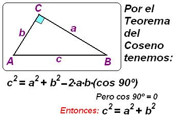 Matematicas Maravillosas: Deducción del teorema particular de ...