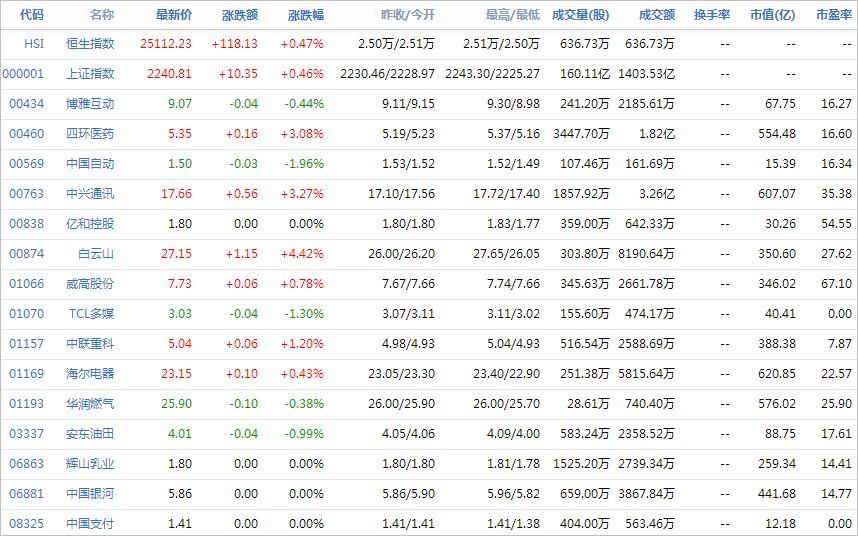 中国株コバンザメ投資ウォッチ銘柄watch20140822