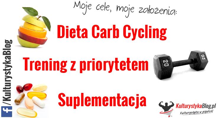 Dieta carb cycling, trening z priorytetami, suplementacja