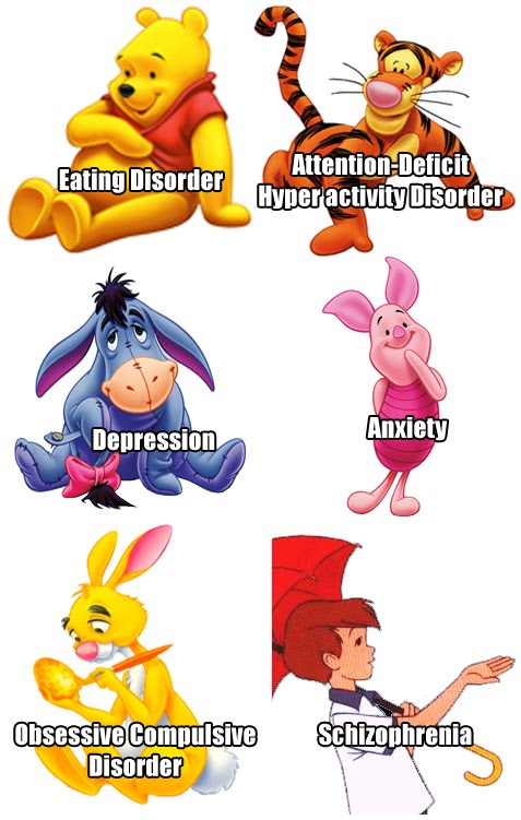 Cartoon Characters Mental Disorders : Psych media project patterson winnie the pooh
