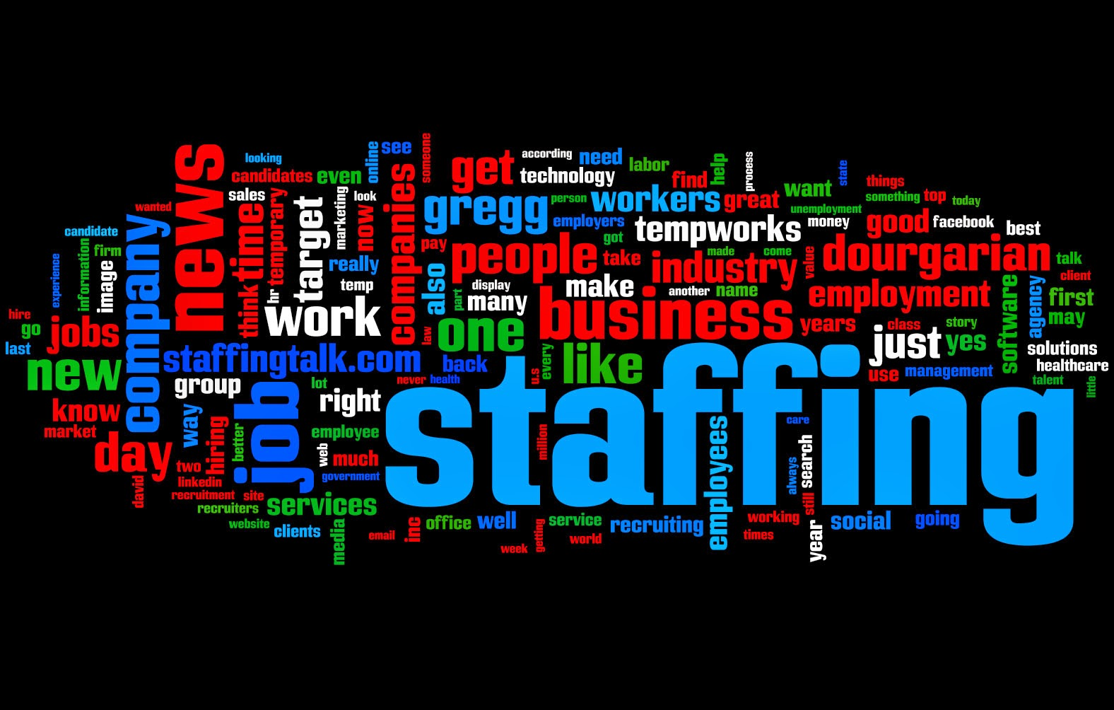 management and staffing function Fundamentals of human resource staffing video is an introduction video at  in  the strategic talent management process and explain the role of staffing in that.