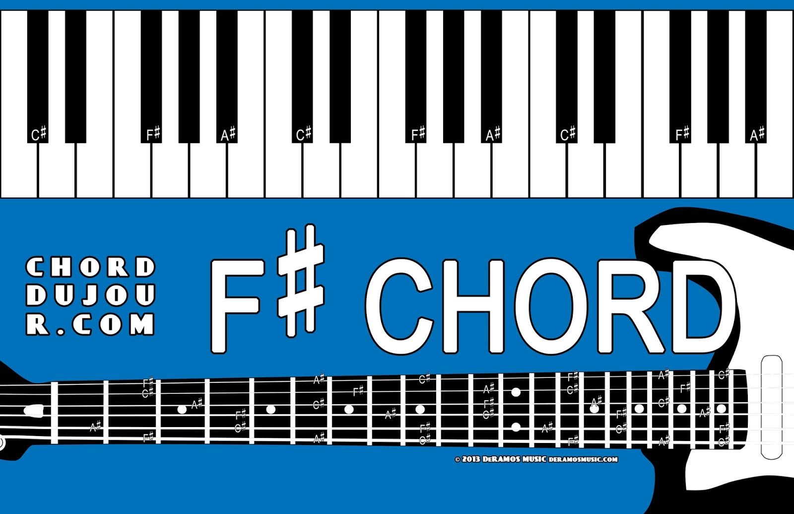 Chord Du Jour Dictionary F Chord