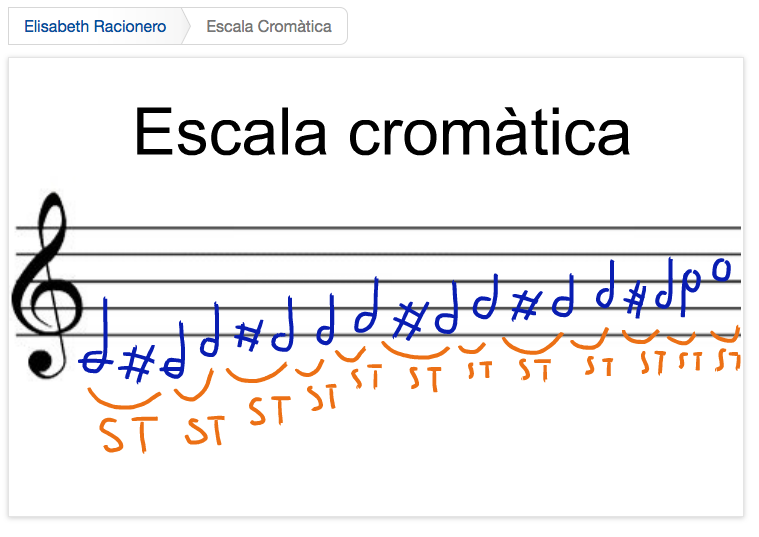 http://www.educreations.com/lesson/view/escala-cromatica/18361663/?s=nmURdS&ref=appemail