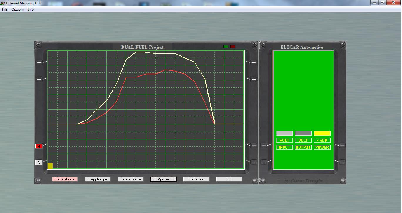Interfaccia grafica del software per il controllo e la programmazione della centralina dedicata alla gestione dell impianto a metano