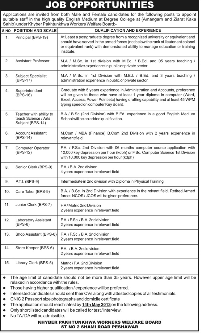 Job Opportunities in Degree College, KPK