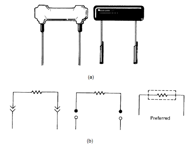 TYPES OF RESISTORS - ENGINEERING ARTICLES