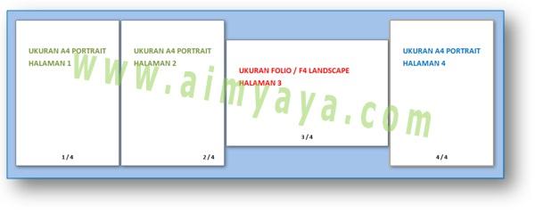 Gambar: Contoh pembuatan beberapa format kertas (ukuran dan size) yang berbeda dalam sebuah dokumen microsoft word