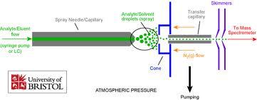 Im number 4 spektrofotometri emisi atom analisis kualitatif dilakukan dengan membandingkan panjang gelombang garis intens dari sampel elemen telah diketahui pada umumnya setidaknya ada tiga baris ccuart Images