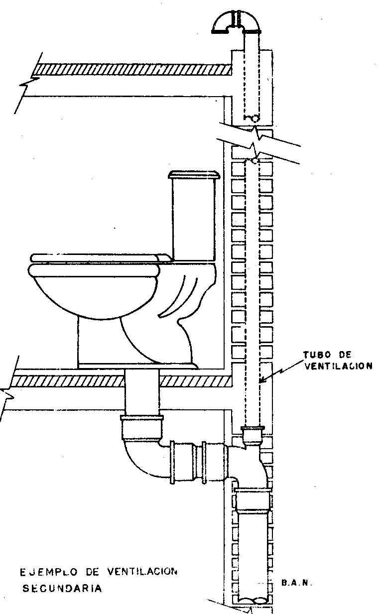Regadera De Baño Definicion:Instalacion De Tuberia Para Bano