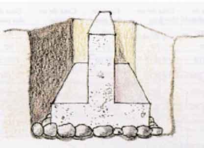 Zapatas corridas de concreto armado detalles for Precio cimientos para casa