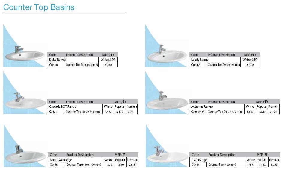 Hindware Wash Basin Counter Price List