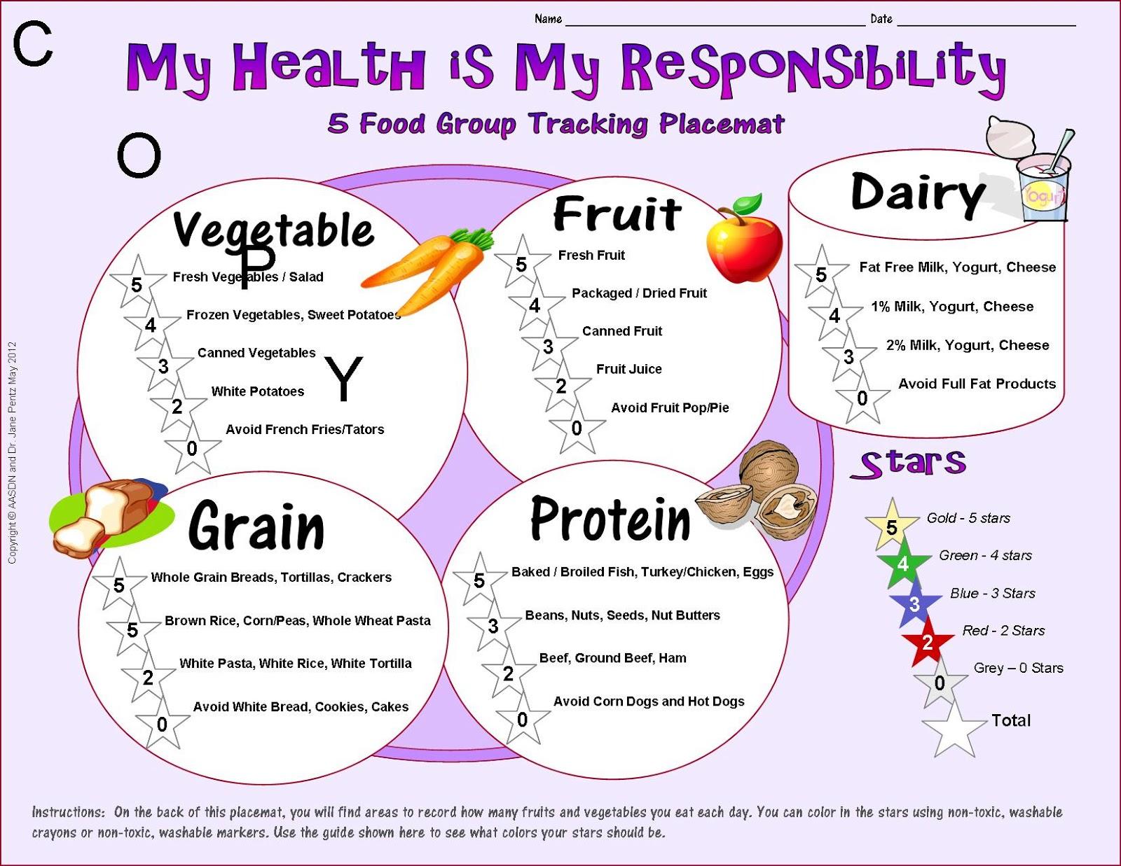 Free Printables - Worksheets, Kids Nutrition, Food Pyramid ...