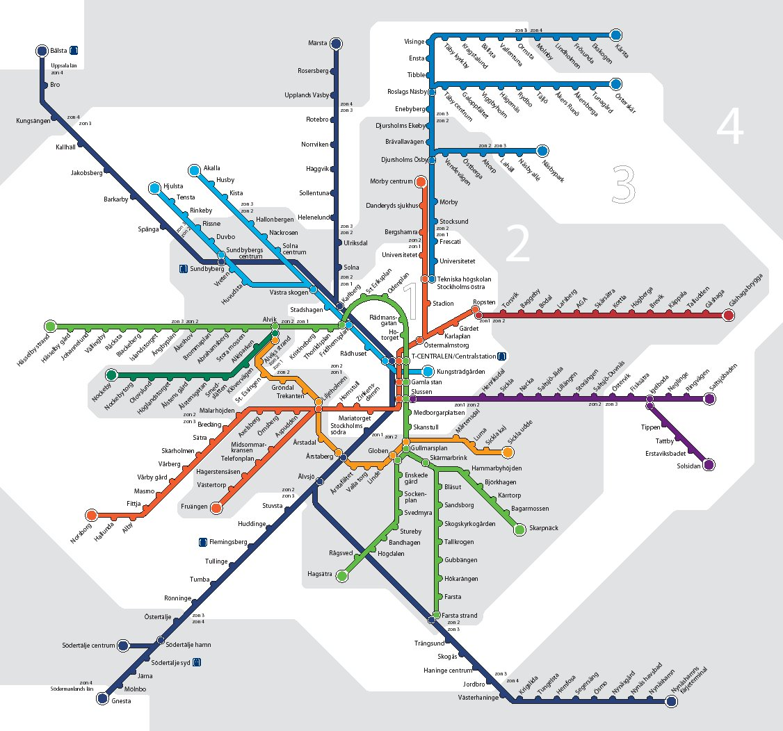 city eskort svensk tube