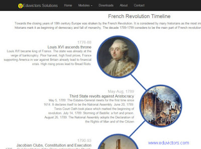 CBSE Class 9 - History - CH1 - French Revolution (Important Timelines)
