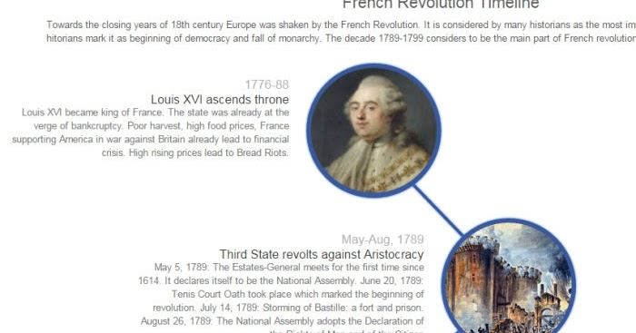 cbse papers questions answers mcq cbse class 9 history ch1 french revolution. Black Bedroom Furniture Sets. Home Design Ideas