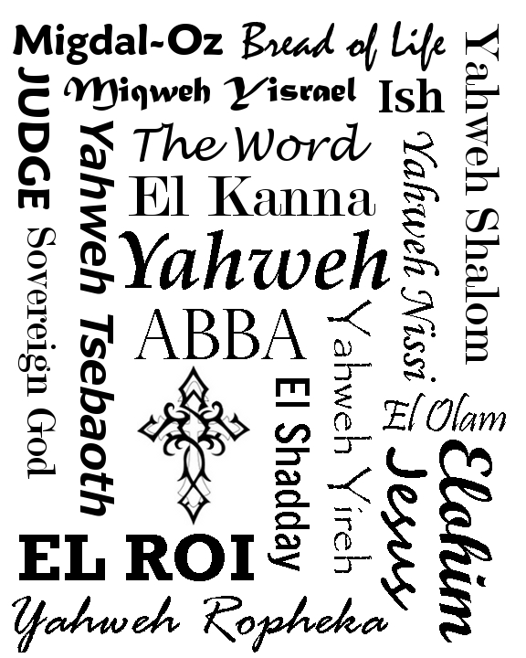 graphic relating to Free Printable Names of God identify Names of God Analyze Heather Ablondi