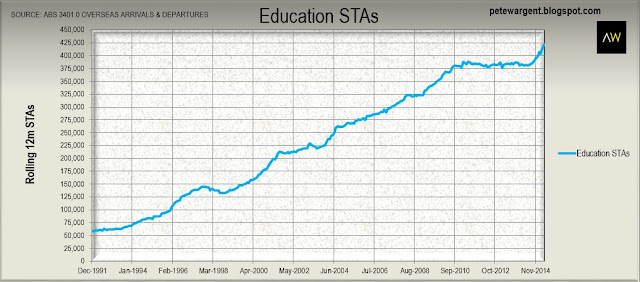 education sta