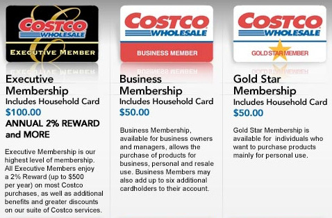 costco membership  cost