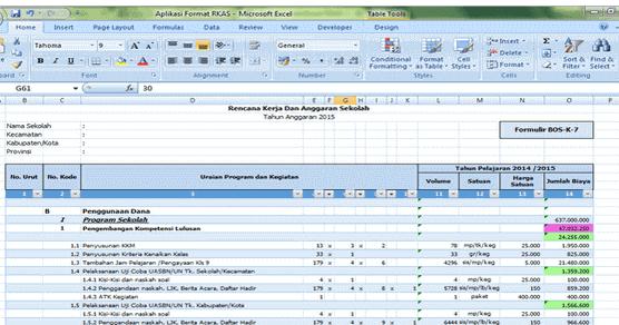Download Aplikasi Format Rkas Rencana Kerja Dan Anggaran Sekolah File Wikiedukasi