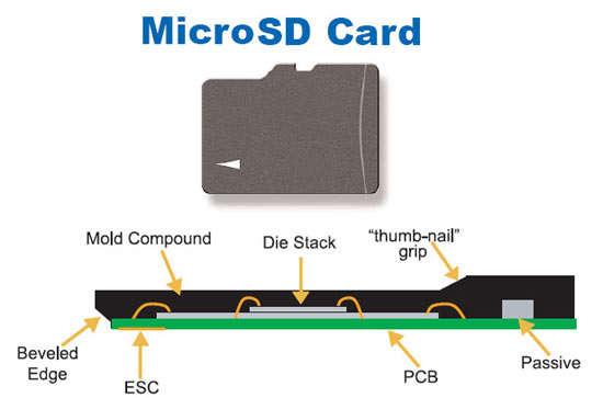 Tips Mudah Merawat MicroSD Agar Awet dan Tahan Lama