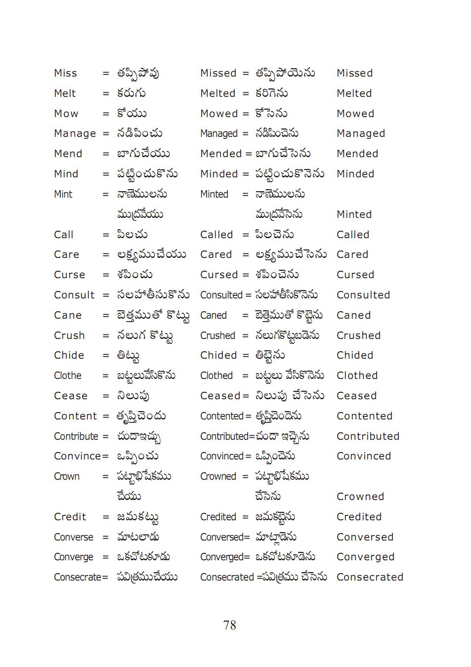 how to write telugu words in english
