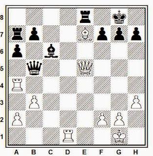 Posición de la partida de ajedrez Steinikov - Jashkov (URSS, 1988)