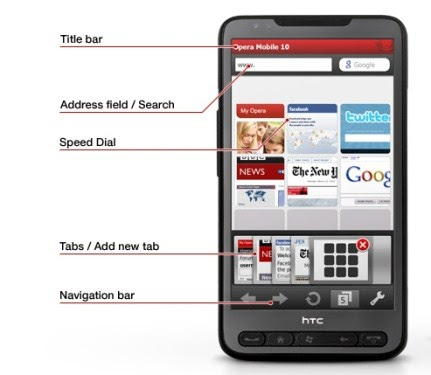 ... free acces internet - Kumpulan Aplikasi Handler - tips trik tutorial