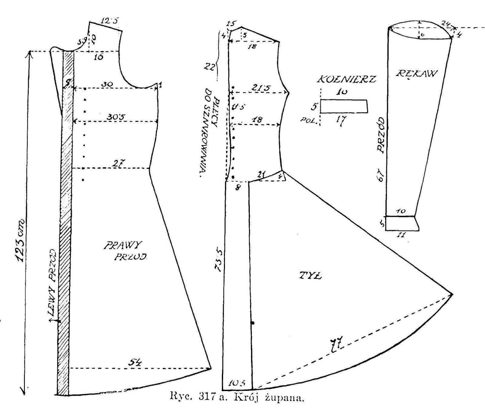 Producción de ropa