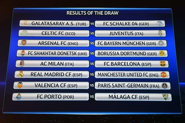 Jadwal Liga Champions Terbaru 2013