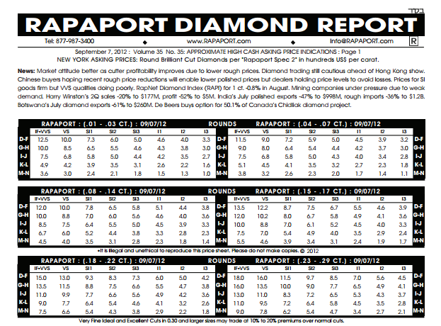 a report on diamond Almost all diamonds sold online, and better quality larger stones sold in the stores, come with a (supposedly) independent 3rd party grading report, or 'cert.