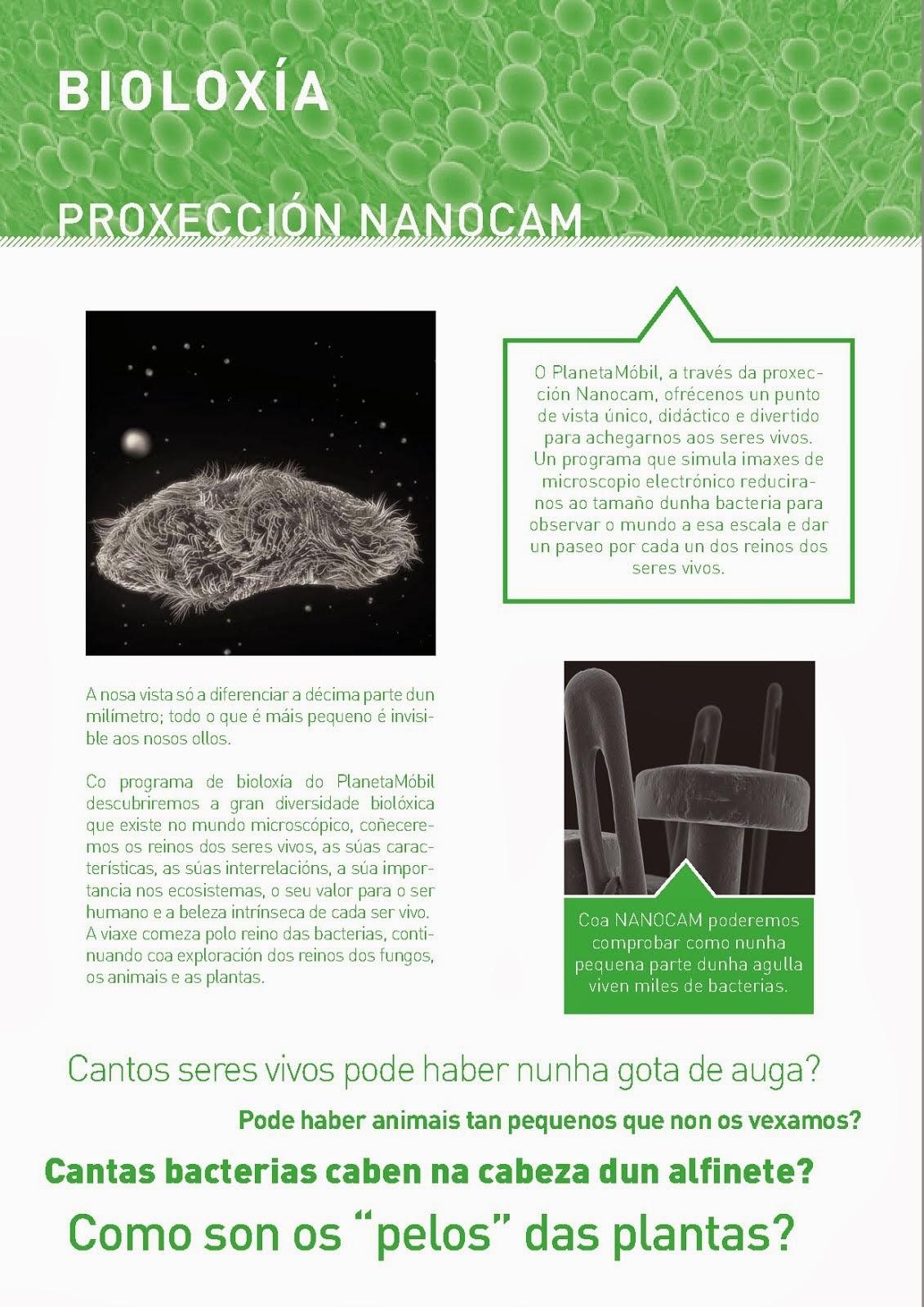 Proyección de Biología - Nanocam