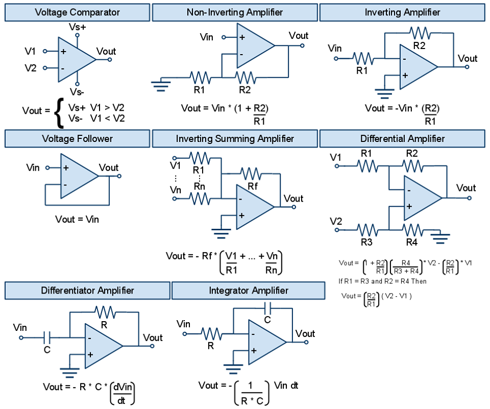 Wien bridge additionally Filter 6 furthermore Simulation Of Inverting Summing  lifier Not Working And Finding Its Parameter as well Simple Lm741 Circuit likewise Sensitive Intruder AlarmCircuit Using 555 IC And 741 IC L37284. on 741 non inverting op amp circuit