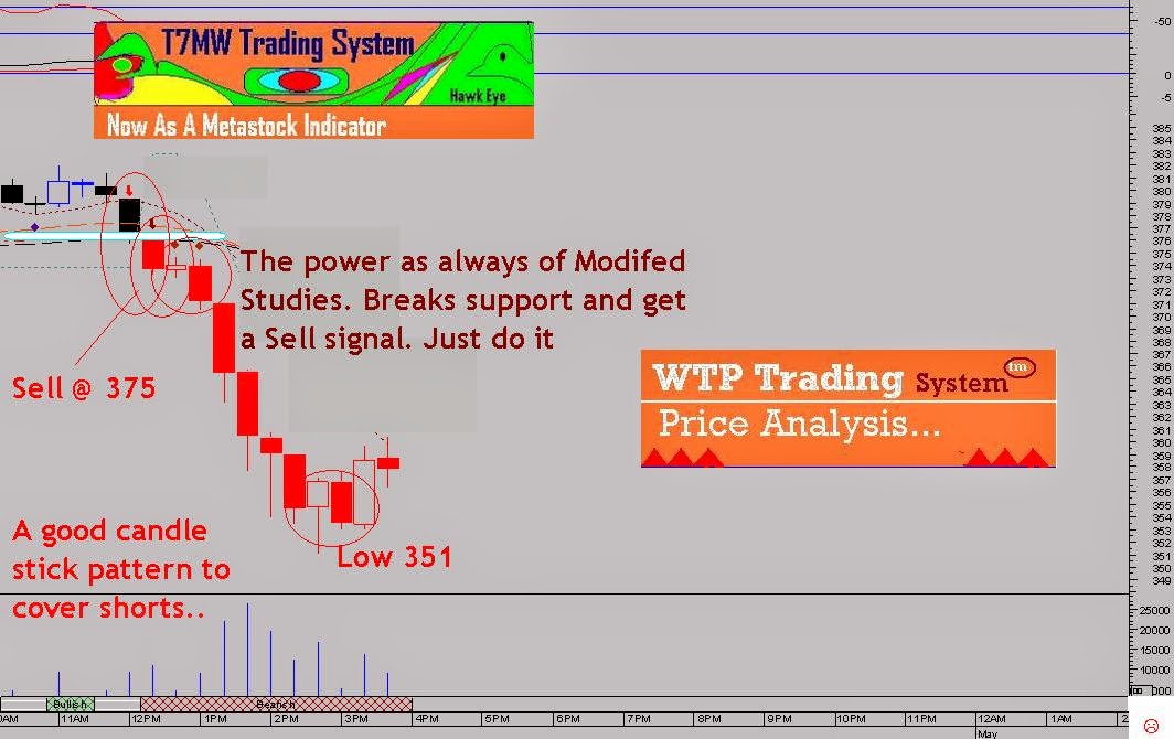 4 nifty trading system