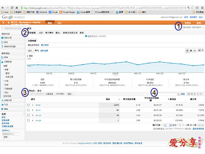 Google Analytics-7